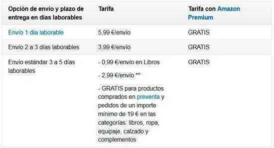 tabla precios amazon premium